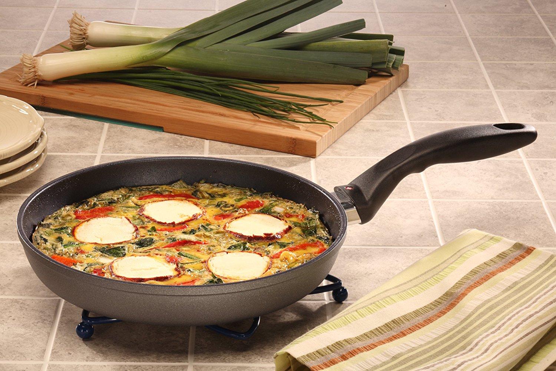 Сковорода с едой